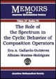 Role of the Spectrum in the Cyclic Behavior of Composition Operators