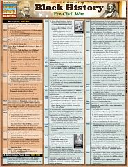 Black History: Pre-Civil War (Updated) Laminated Reference Guides