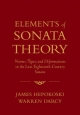 Elements of Sonata Theory: Norms, Types, and Deformations in the Late-Eighteenth-Century Sonata - James Hepokoski;  Warren Darcy