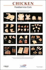 North American Meat Processors Chicken Foodservice Poster - NAMP North American Meat Processors Association