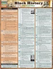 Black History: Pre-Civil War - BarCharts