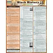 Black History : Pre-Civil War - BarCharts Inc