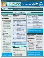 Science Fundamentals 2 Laminated Reference Guides