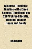 Business Timelines: Timeline of the 2007 Pet Food Recalls